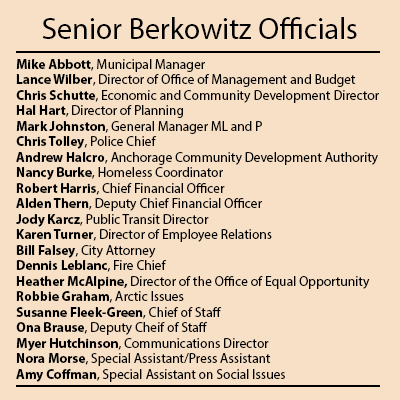 senior Berkowitz officals