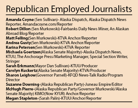 Republcian Employed Journalists