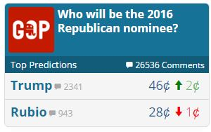 Predict it gop nominee