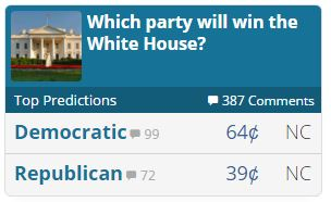 Predictit party to win pres