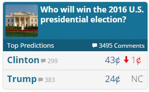predict it next pres
