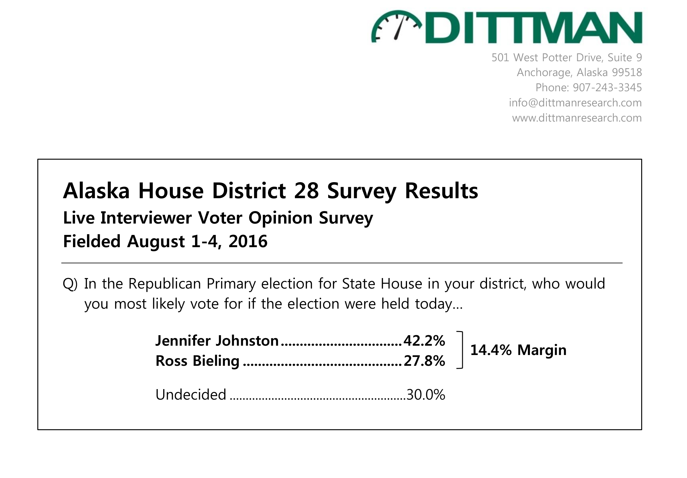 House District 28 Aug 1-4, 2016 Survey Results Summary